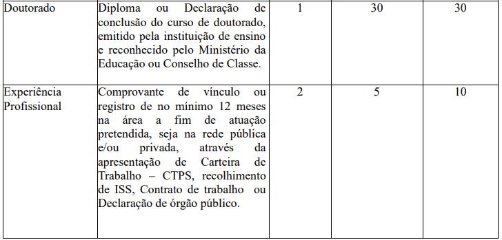 165 - Processo seletivo Prefeitura de Jardim MS: Inscrições encerradas