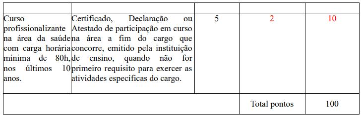 166 - Processo seletivo Prefeitura de Jardim MS: Inscrições encerradas