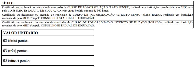 168 - Processo seletivo da Prefeitura de Moema MG: Inscrições abertas