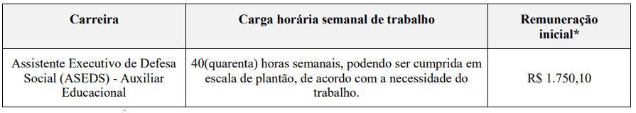 169 - Concurso SEJUSP MG: Edital publicado