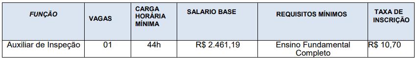 174 - Concurso da Prefeitura de Sertãozinho SP: Inscrições encerradas