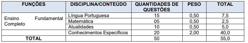 175 - Concurso da Prefeitura de Sertãozinho SP: Inscrições encerradas