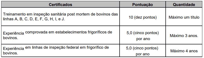 176 - Concurso da Prefeitura de Sertãozinho SP: Inscrições encerradas