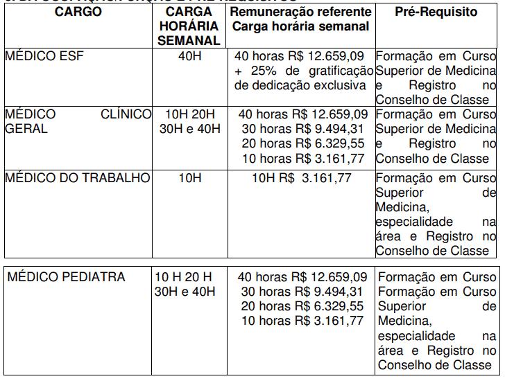 183 - Processo seletivo da Prefeitura de Rio Negrinho SC: Inscrições abertas