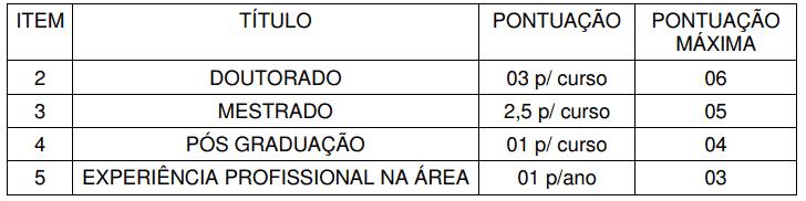 184 - Processo seletivo da Prefeitura de Rio Negrinho SC: Inscrições abertas