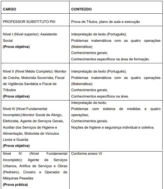 186 - Processo seletivo da Prefeitura de Piracanjuba GO: Inscrições abertas