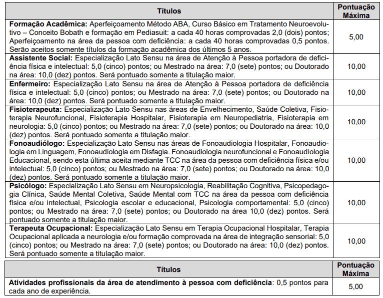 189 - Processo seletivo FURB SC: Inscrições abertas