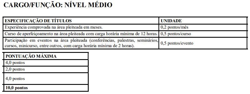192 - Processo seletivo da Prefeitura de Jucurutu RN: Inscrições encerradas
