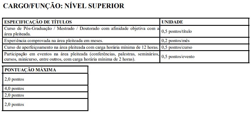 193 - Processo seletivo da Prefeitura de Jucurutu RN: Inscrições encerradas
