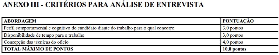 194 - Processo seletivo da Prefeitura de Jucurutu RN: Inscrições encerradas