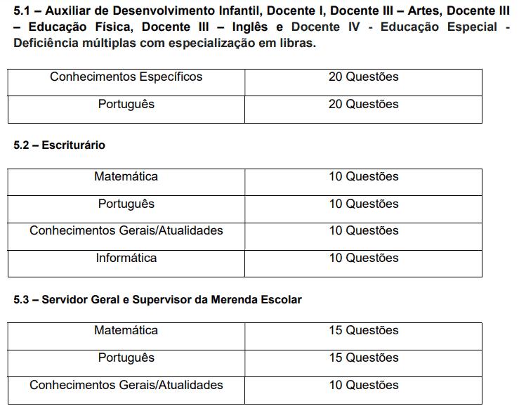 197 - Concurso da Prefeitura de Cerqueira César SP: Inscrições encerradas