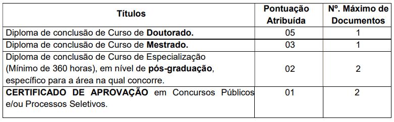 198 - Concurso da Prefeitura de Cerqueira César SP: Inscrições encerradas
