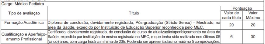 2 5 - Processo Seletivo Prefeitura de Rio Branco-AC: Inscrições abertas