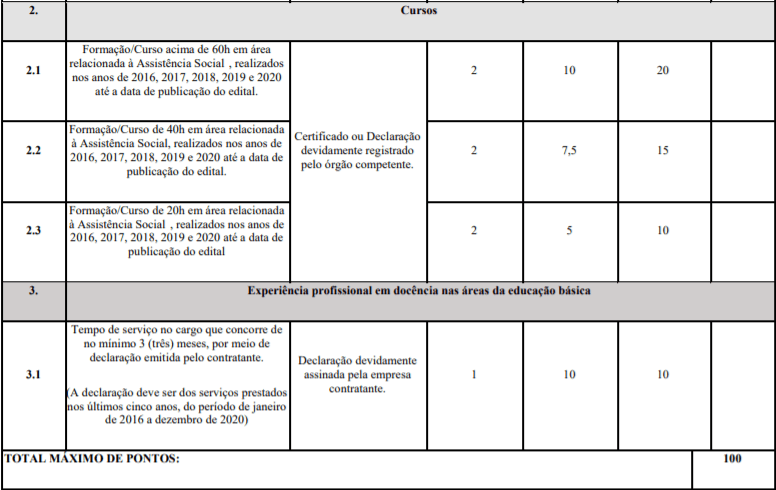 2 7 - Processo Seletivo Prefeitura de Iguatemi-MS: Saiu Edital