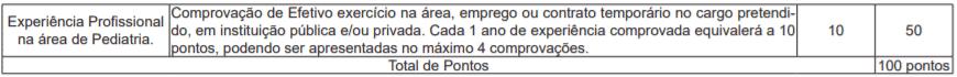 2.1 - Processo Seletivo Prefeitura de Rio Branco-AC: Inscrições abertas