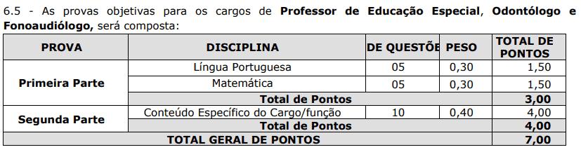 204 - Processo seletivo da Prefeitura de Entre Rios SC: Inscrições abertas