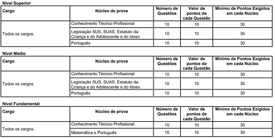 207 - Processo Seletivo da Prefeitura de Penha SC: Inscrições Abertas
