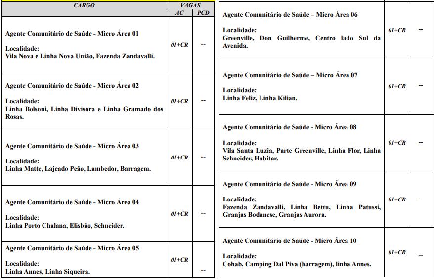 210 - Processo seletivo da Prefeitura de Guatambu SC: Inscrições encerradas