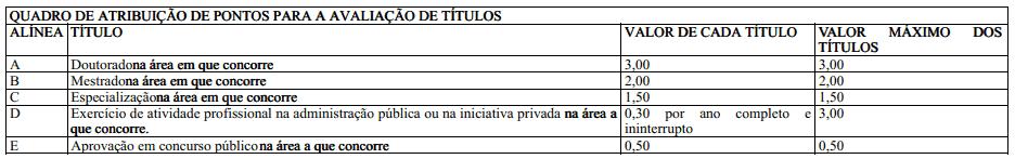 217 - Processo seletivo da Prefeitura de Careiro da Várzea AM: Inscrições abertas