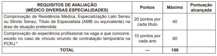 220 - Processo seletivo da Prefeitura do Rio de Janeiro RJ: Inscrições encerradas