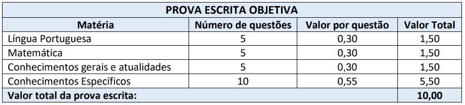 221 - Processo seletivo da Prefeitura de Matos Costa SC: Inscrições abertas