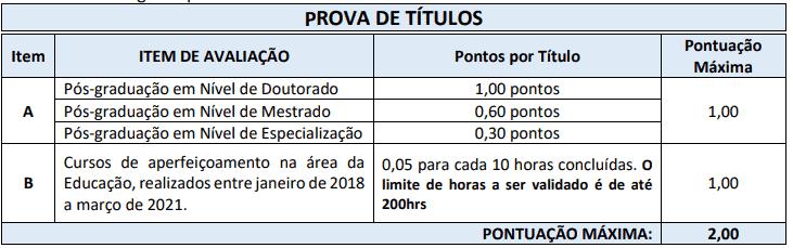 222 - Processo seletivo da Prefeitura de Matos Costa SC: Inscrições abertas