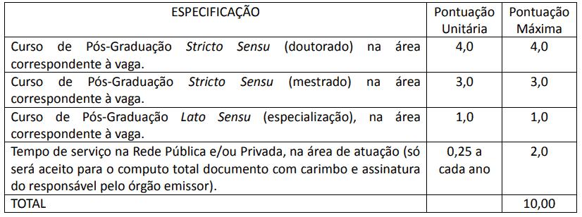 224 - Processo seletivo da Prefeitura de Campo Alegre SC: Inscrição abertas