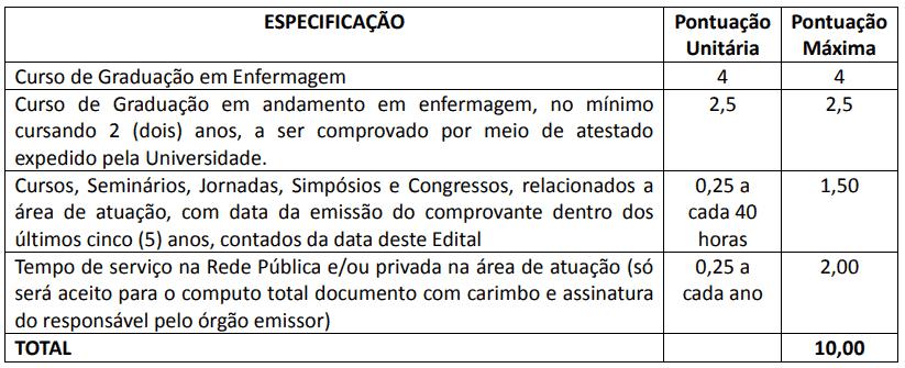 225 - Processo seletivo da Prefeitura de Campo Alegre SC: Inscrição abertas