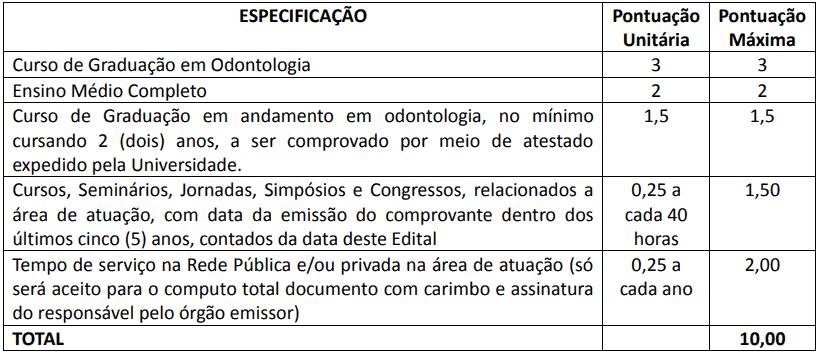 226 - Processo seletivo da Prefeitura de Campo Alegre SC: Inscrição abertas