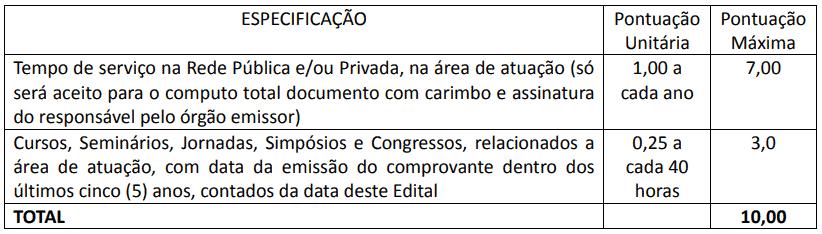227 - Processo seletivo da Prefeitura de Campo Alegre SC: Inscrição abertas