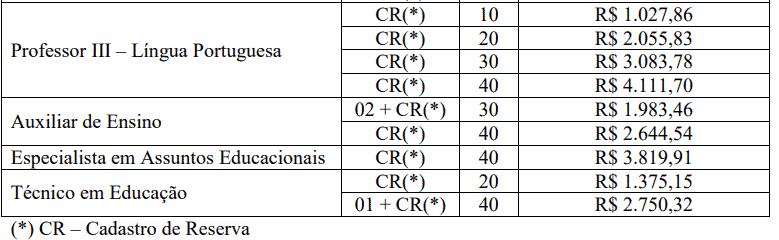 230 - Processo seletivo da Prefeitura de Biguaçu SC: Inscrições encerradas