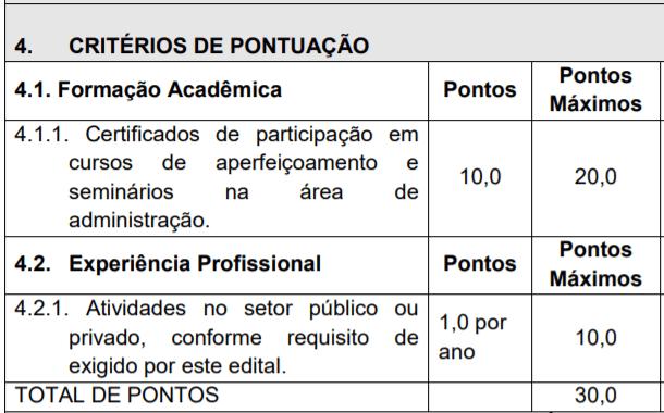 3 4 - Processo seletivo CONIMS-PR : Inscrições encerradas! Salários de até R$ 15.931,12