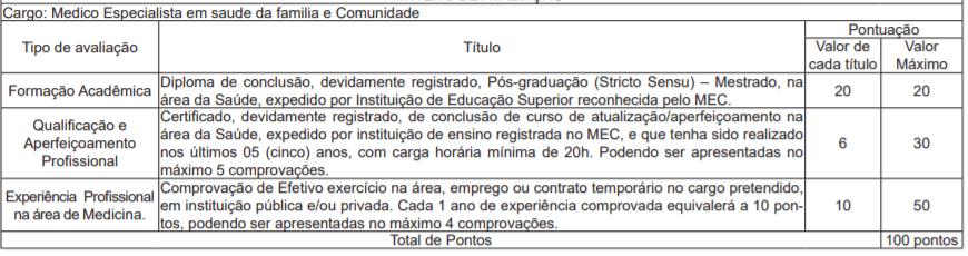 4 2 - Processo Seletivo Prefeitura de Rio Branco-AC: Inscrições abertas