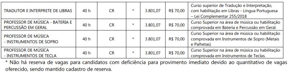 4 3 - Processo Seletivo Araquari SC: Salários de até R$ 14 mil. Inscrições Abertas!