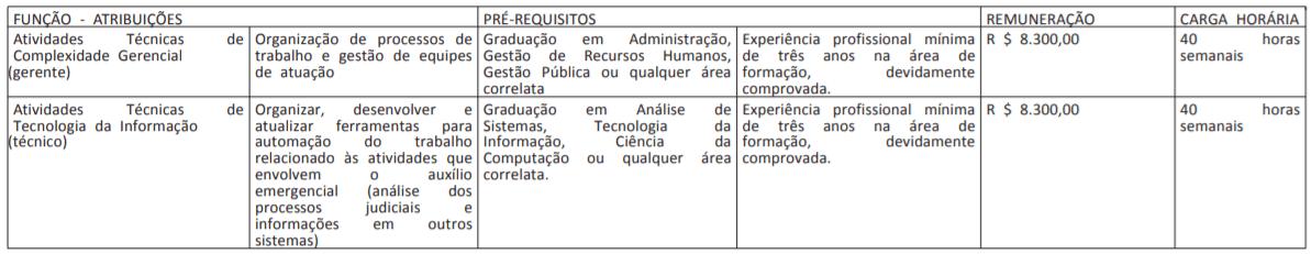 4 4 - Processo Seletivo AGU:  edital publicado com 110 vagas