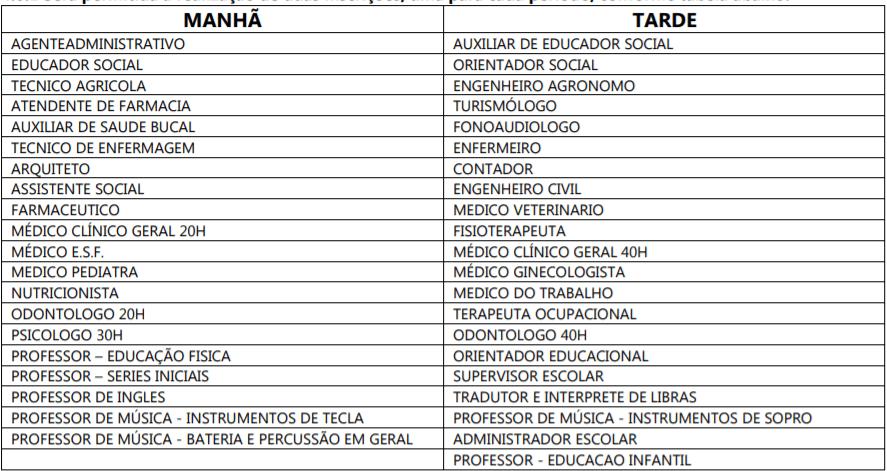 5 - Processo Seletivo Araquari SC: Salários de até R$ 14 mil. Inscrições Abertas!