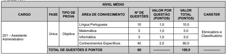 95 - Concurso Prefeitura de João Pessoa PB: Inscrições encerradas