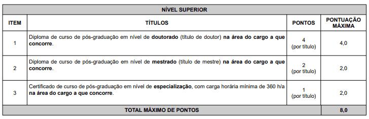 98 - Concurso Prefeitura de João Pessoa PB: Inscrições encerradas
