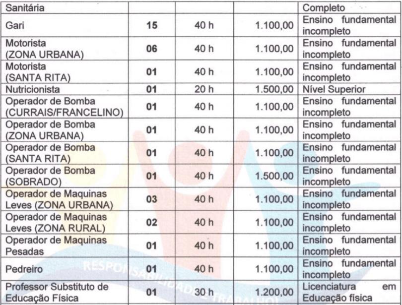 Captura de tela 2021 04 08 172206 - Processo Seletivo da Prefeitura de Buritinópolis-GO: Inscrições encerradas