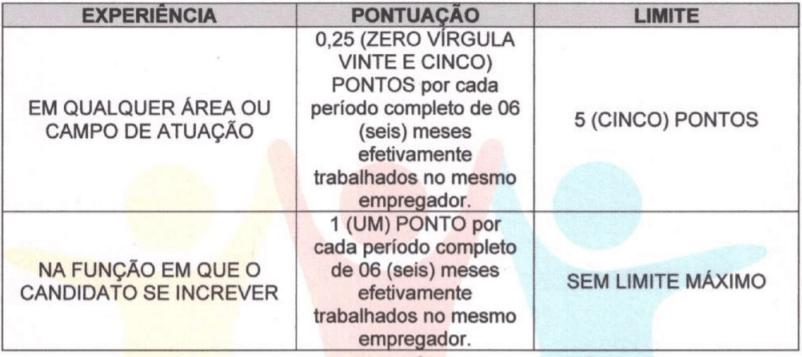 Captura de tela 2021 04 08 173745 - Processo Seletivo da Prefeitura de Buritinópolis-GO: Inscrições encerradas