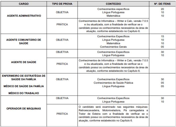 P1 18 - Concurso Prefeitura de Lençóis Paulista-SP: Inscrições encerradas