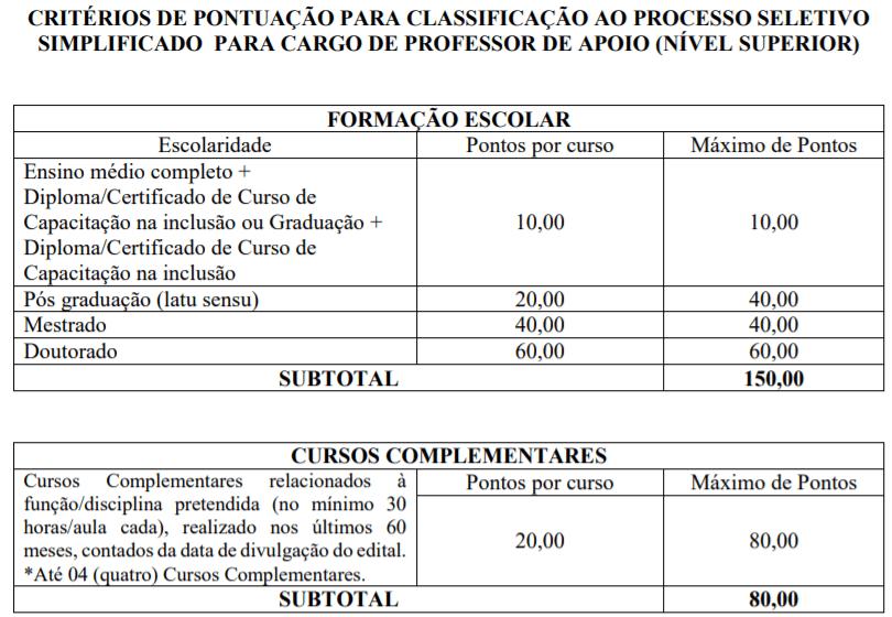 T3 9 - Processo Seletivo Prefeitura de Pontalina - GO: Inscrições Abertas