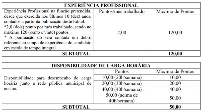 T4 4 - Processo Seletivo Prefeitura de Pontalina - GO: Inscrições Abertas