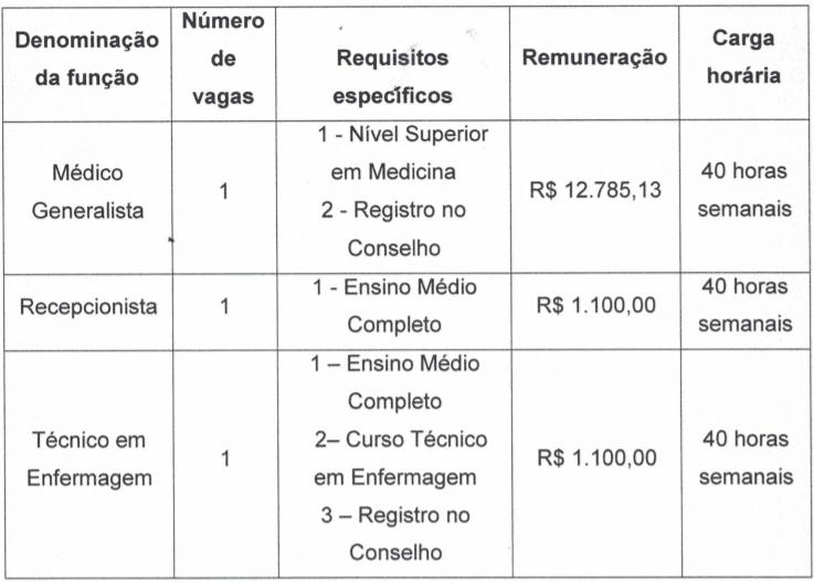 c1 12 - Processo Seletivo Prefeitura de Perdigão-MG: Saiu edital! Salários de até R$ 12,7 mil
