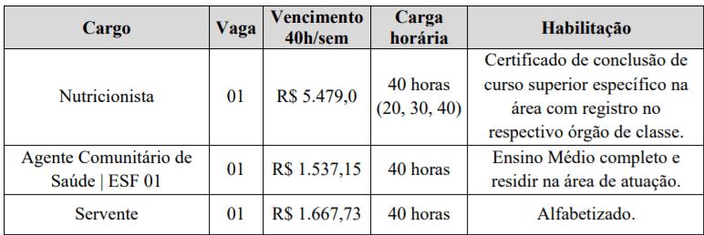c1 13 - Processo Seletivo São João do Oeste SC: Inscrições encerradas