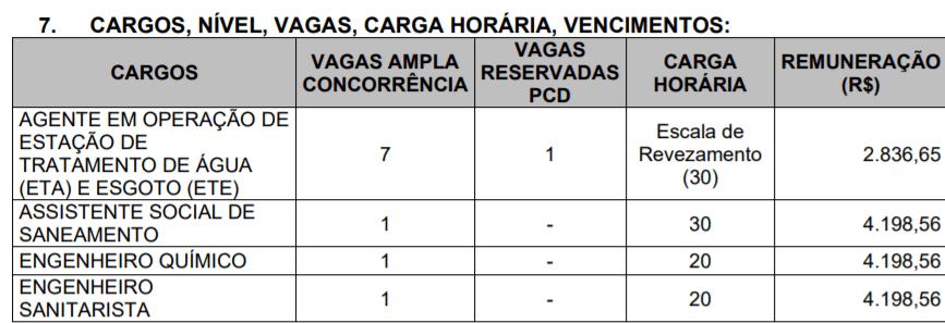 c1 14 - Processo Seletivo SAMAE de Tijucas-SC: Inscrições encerradas