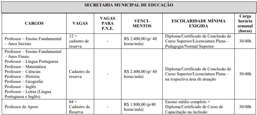 c1 16 - Processo Seletivo Prefeitura de Pontalina - GO: Inscrições Abertas