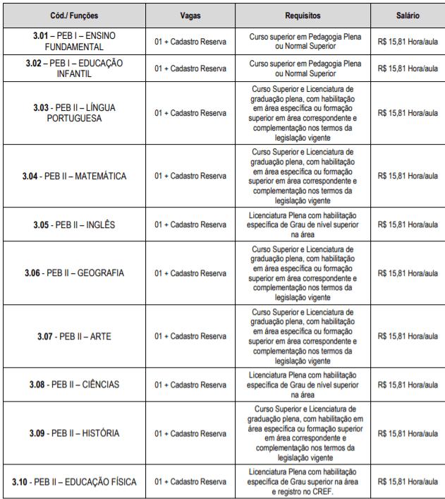 c1 17 - Processo seletivo Prefeitura de Altinópolis - SP: Inscrições encerradas. Vagas para professor