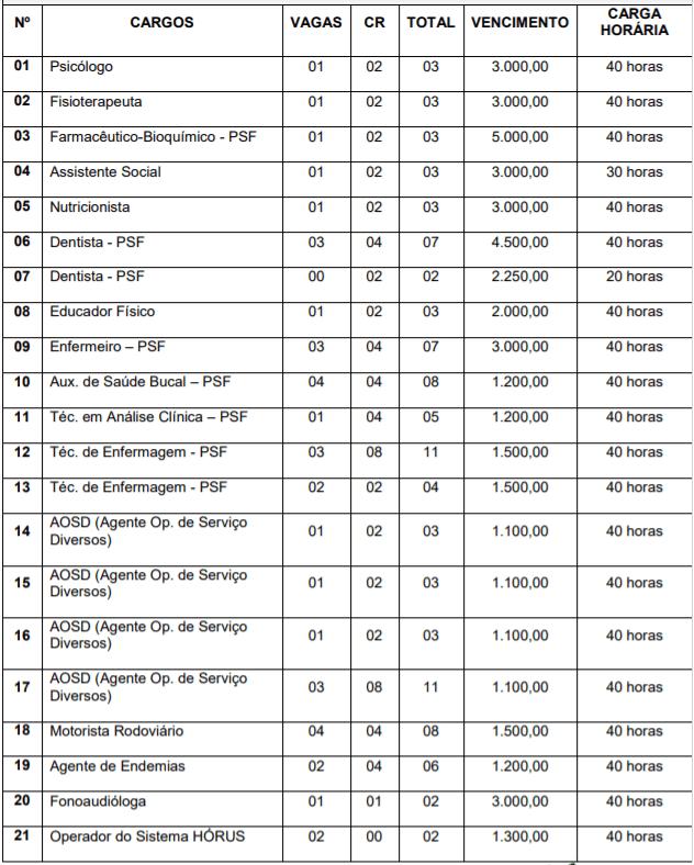 c1 20 - Processo Seletivo Prefeitura de Marechal Thaumaturgo-AC: Inscrições encerradas