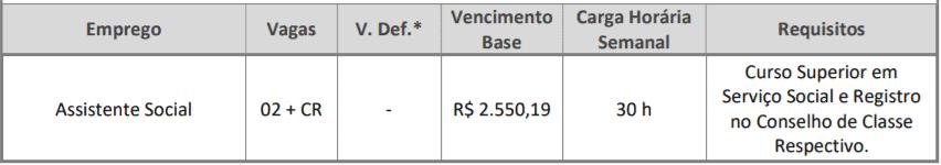 c1 24 - Processo Seletivo Prefeitura de Pereiras-SP: 10 vagas na saúde. Inscrições Abertas!